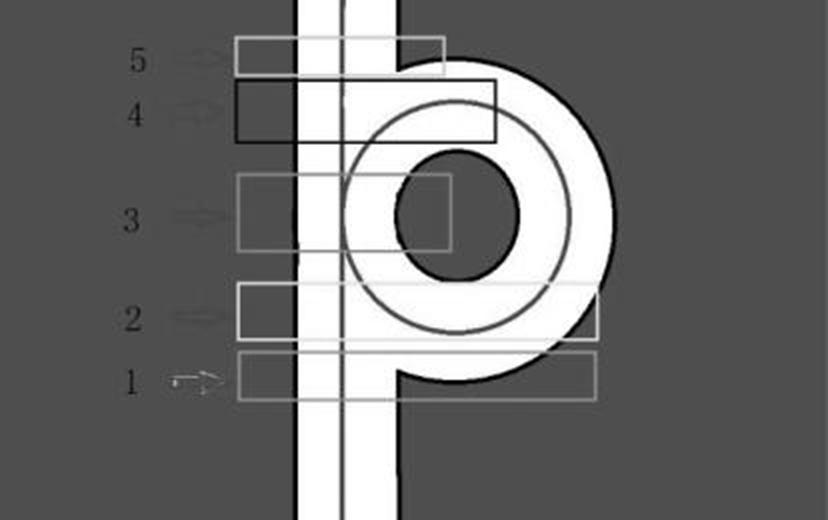 ▲ 图 C-4 流程式环岛识别