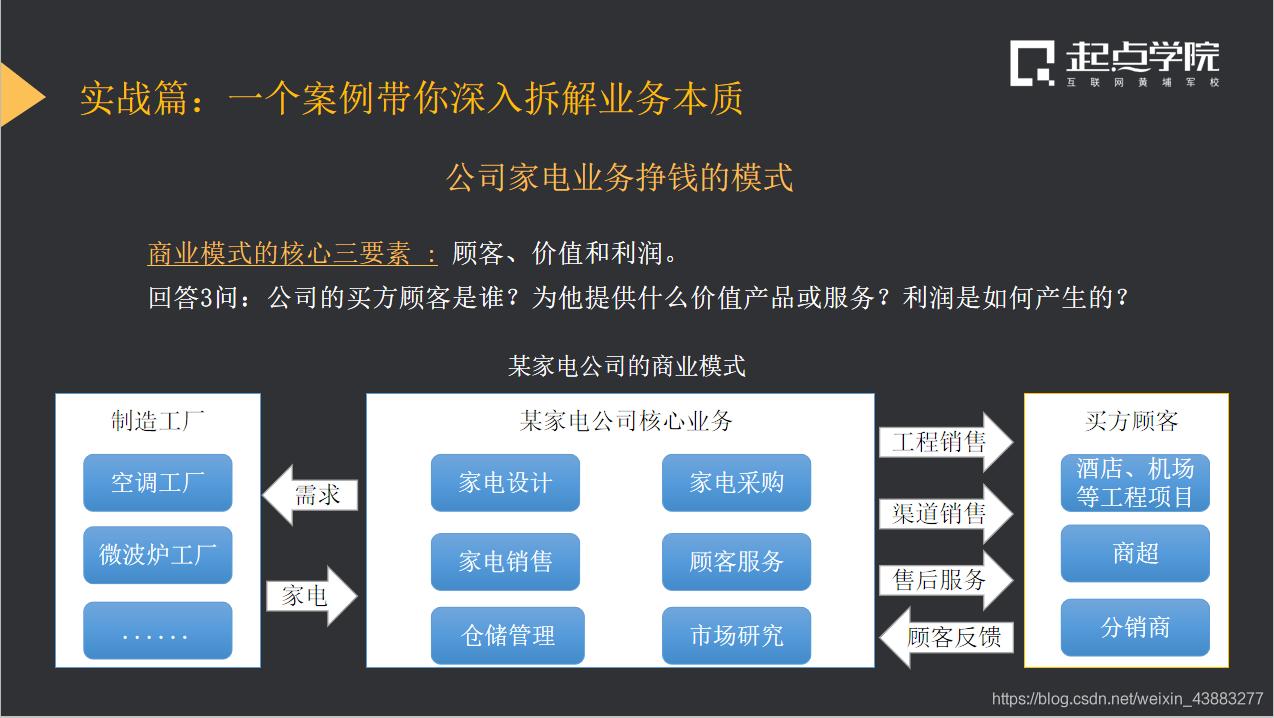 分析公司商业模式