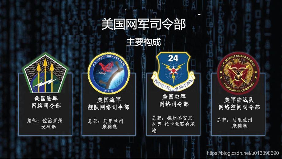 一文看懂新时期美军网络战特点