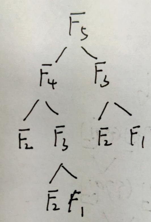 斐波那契法的原理_斐波那契数列