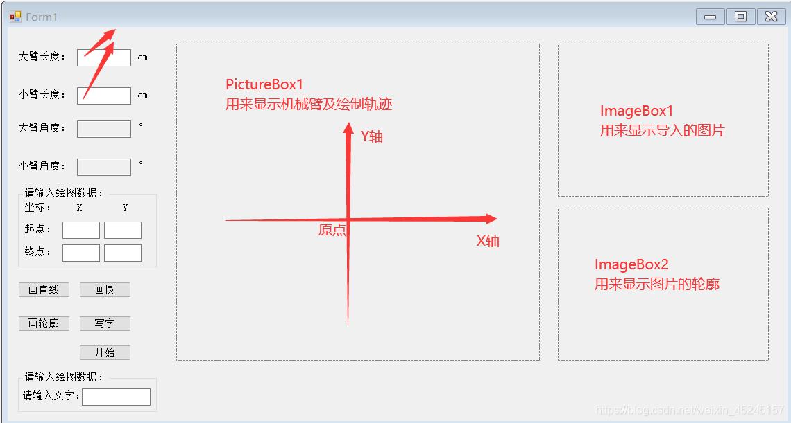 本来想详细标注的,但是手抖,qq截图就发出去了,也大致能看出各控件的功能了,还有一个定时器,用来实时画机械臂末端的轨迹。(其中机械臂的两臂的角度是只读的,实时显示角度数据,两臂长度可以设置。画直线、圆等肯定得有坐标数据)(特别提醒:坐标轴按画的那般,PictureBox1的中点为原点)