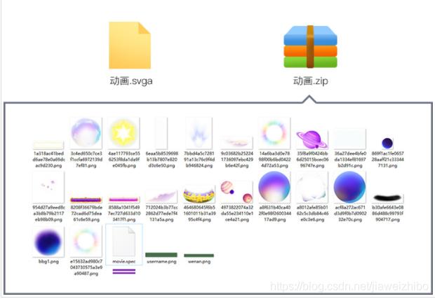 把SVGA 1.0的文件后缀改成zip,解压就会得到图片文件和movie.spec | center