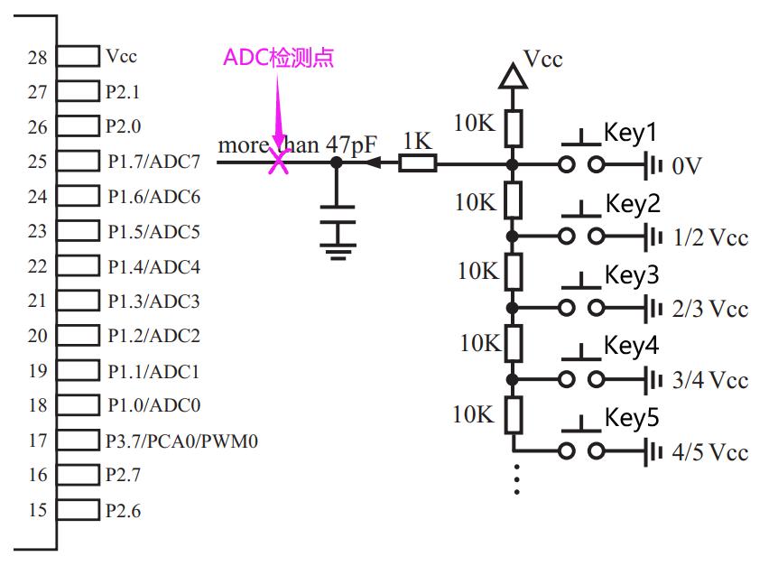 一个ADC实现多个按键检测