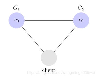 [外链图片转存失败,源站可能有防盗链机制,建议将图片保存下来直接上传(img-ug9mHiXs-1605430605172)(https://imgkr2.cn-bj.ufileos.com/119c90a8-f8ad-42a0-9cd1-d54d5ce4b7a3.png?UCloudPublicKey=TOKEN_8d8b72be-579a-4e83-bfd0-5f6ce1546f13&Signature=YfR71EGXlv7%252FV7EcM7v3enkLHN4%253D&Expires=1605496226)]