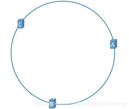 [外链图片转存失败,源站可能有防盗链机制,建议将图片保存下来直接上传(img-n8YN54AZ-1605580116405)(D:\software\typora\workplace\imgs_hash_2\4.png)]