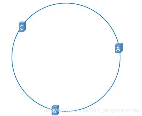 [外链图片转存失败,源站可能有防盗链机制,建议将图片保存下来直接上传(img-YYA7iIXx-1605580116414)(D:\software\typora\workplace\imgs_hash_2\8.png)]