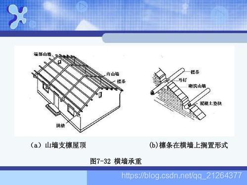 传统瓦式结构