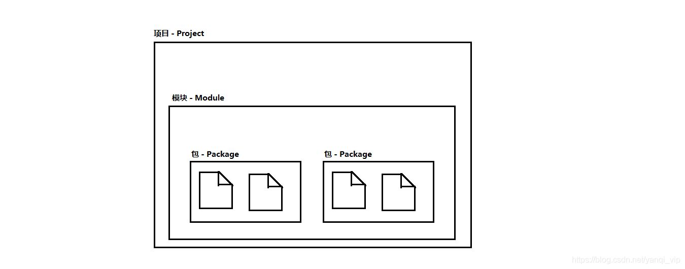 NO.A.0009——day04——idea的安装及配置教程