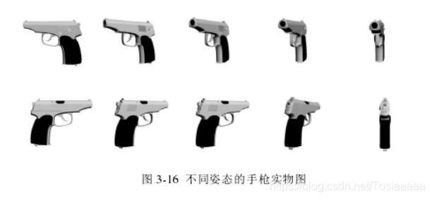 不同姿态的手枪实物图