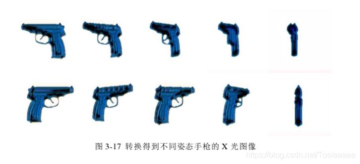 不同姿态手枪图转换结果