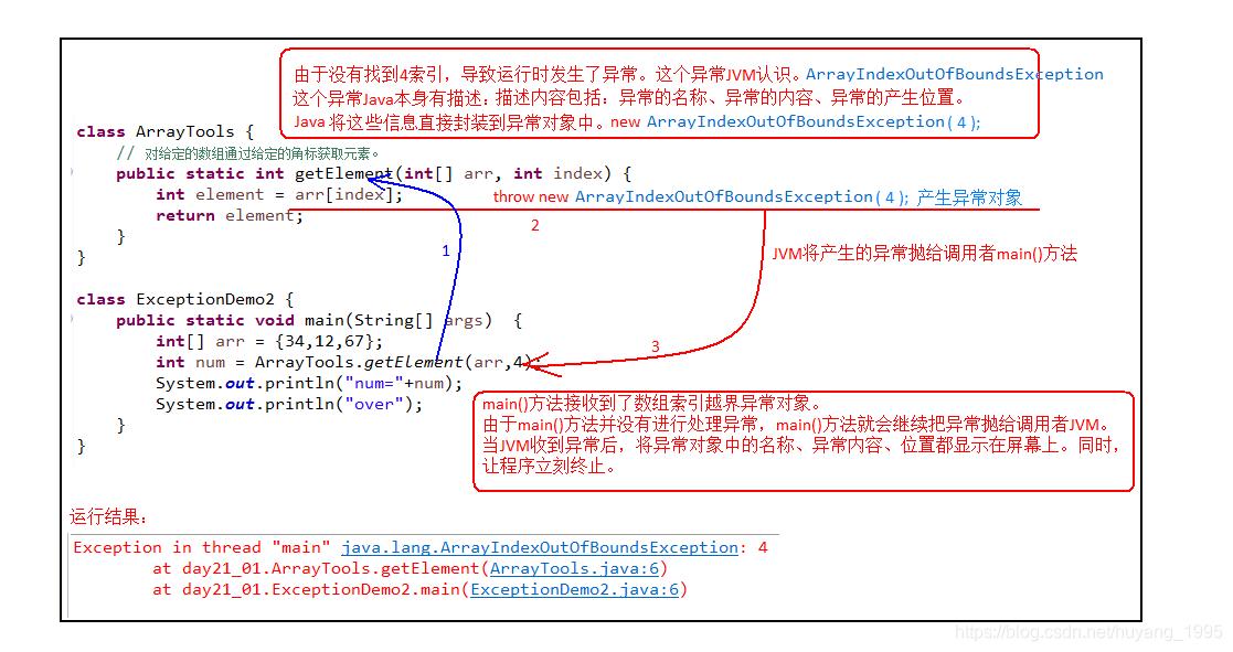 [外链图片转存失败,源站可能有防盗链机制,建议将图片保存下来直接上传(img-g31niHTb-1606181576408)(img\异常产生过程.png)]