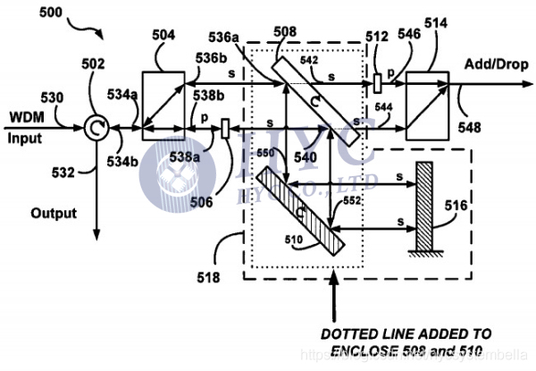 图5. 一种三端口光学滤波器模块