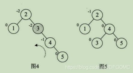 AVL原理图2