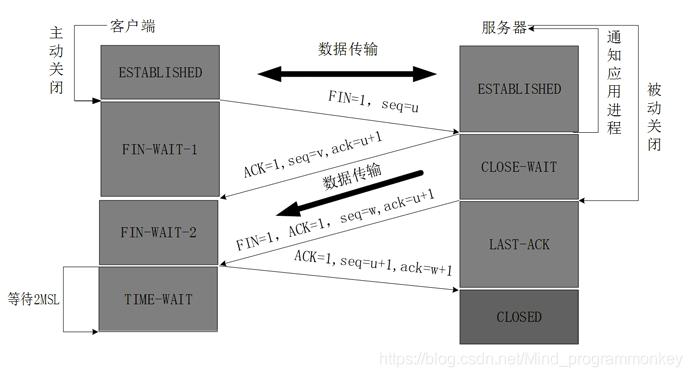 [外链图片转存失败,源站可能有防盗链机制,建议将图片保存下来直接上传(img-XNCrPTfv-1606225137704)(D:\software\typora\workplace\imgs_websocket\2.png)]