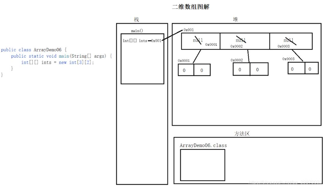 [外链图片转存失败,源站可能有防盗链机制,建议将图片保存下来直接上传(img-mKceuKKD-1606295520390)(C:\Users\Czx,\AppData\Roaming\Typora\typora-user-images\1606285567120.png)]
