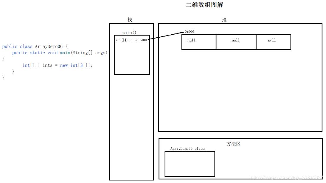 [外链图片转存失败,源站可能有防盗链机制,建议将图片保存下来直接上传(img-L0AKQgTP-1606295520392)(C:\Users\Czx,\AppData\Roaming\Typora\typora-user-images\1606285437555.png)]