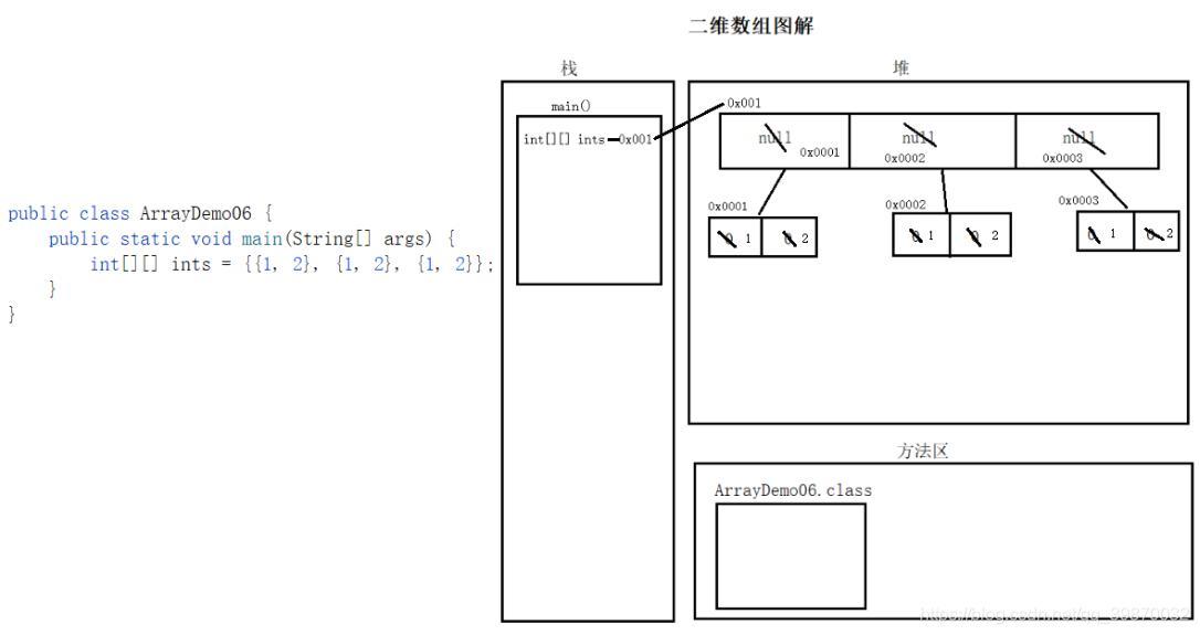 [外链图片转存失败,源站可能有防盗链机制,建议将图片保存下来直接上传(img-NprprodU-1606295520393)(C:\Users\Czx,\AppData\Roaming\Typora\typora-user-images\1606285859720.png)]