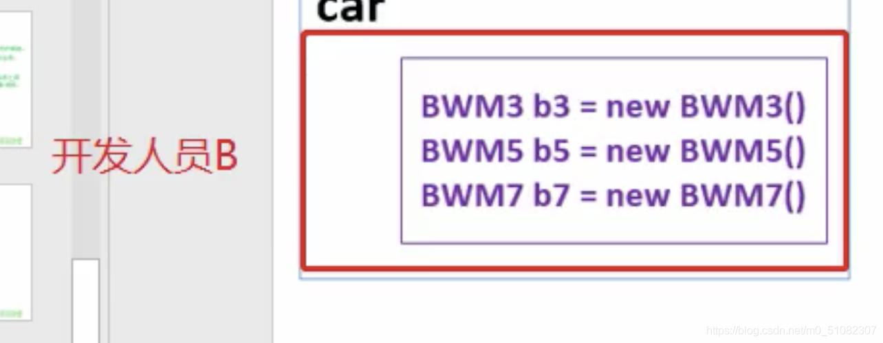 开发人员B实例化这些类