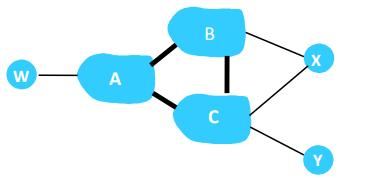 BGP路由选择策略