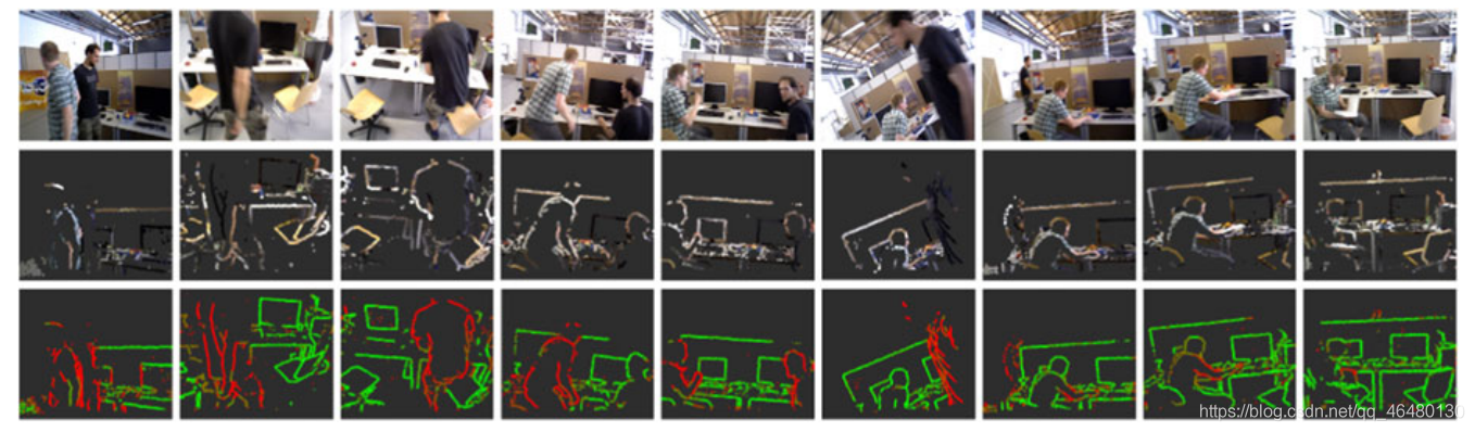 """Fig.2.   Foreground depth edge extraction and static weighting examples taken from """"fr3/walking"""" sequences"""
