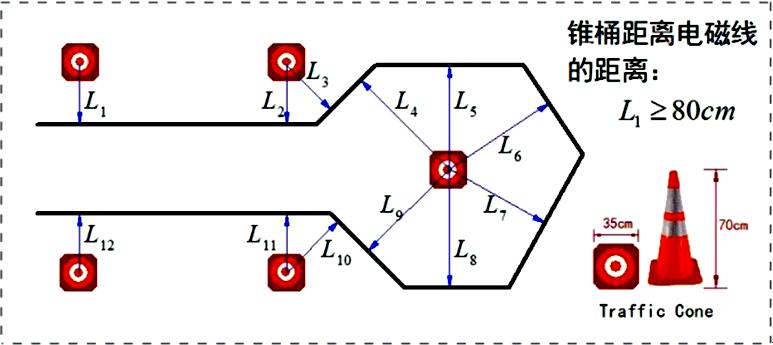 ▲ 交通锥桶距离电磁线的距离