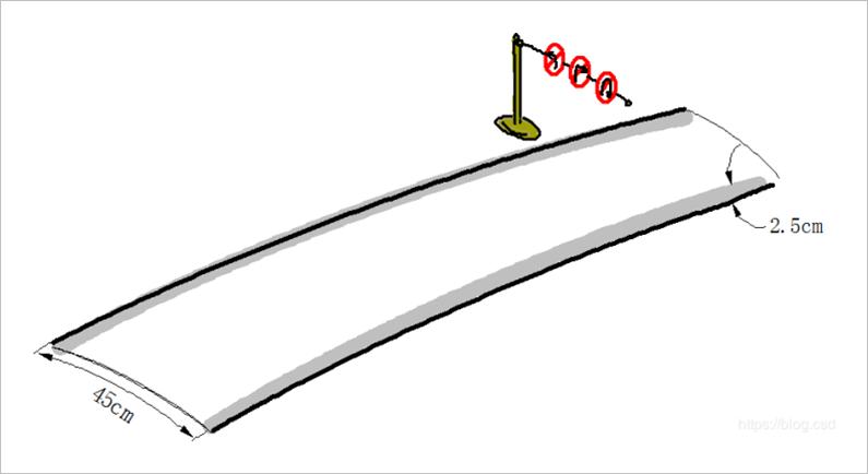 ▲ 直线赛道示意图