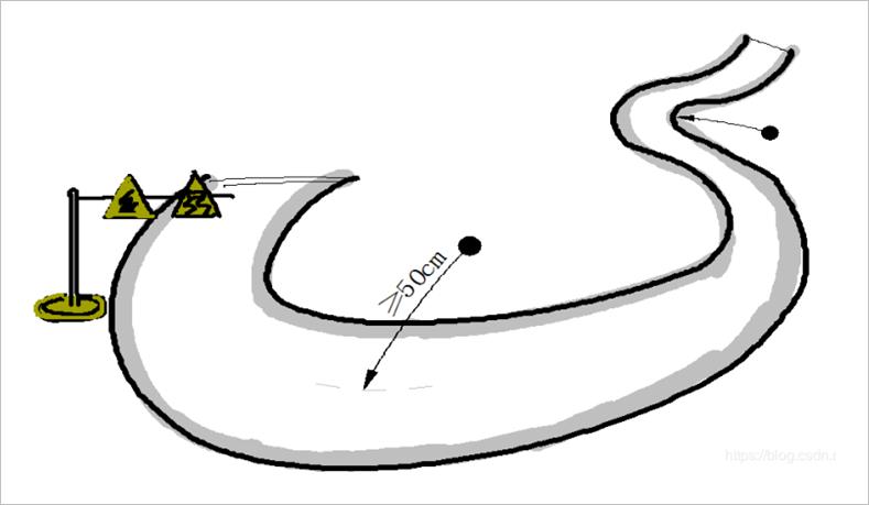 ▲ 弯道赛道示意图