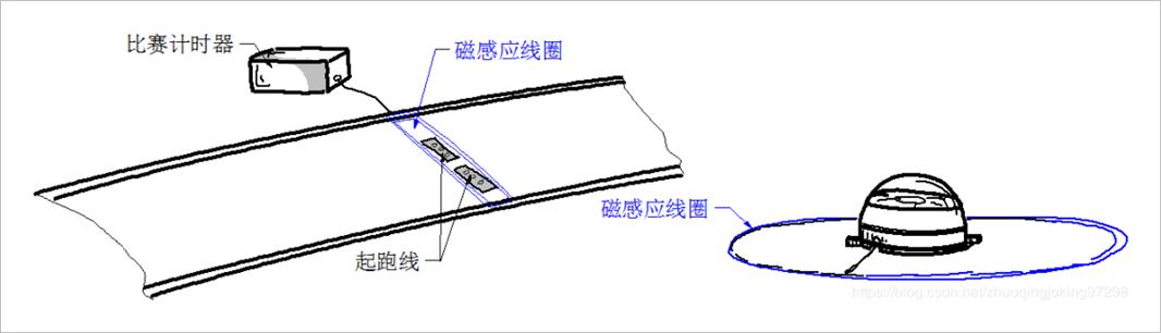 ▲ 基于电磁感应的计时系统