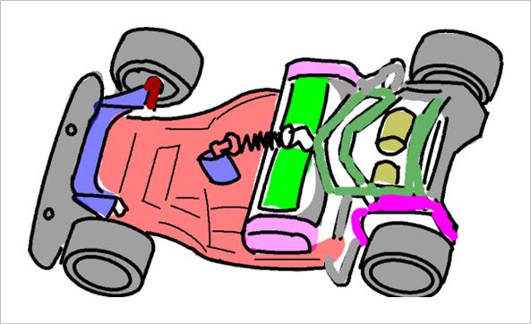 ▲ C型车模