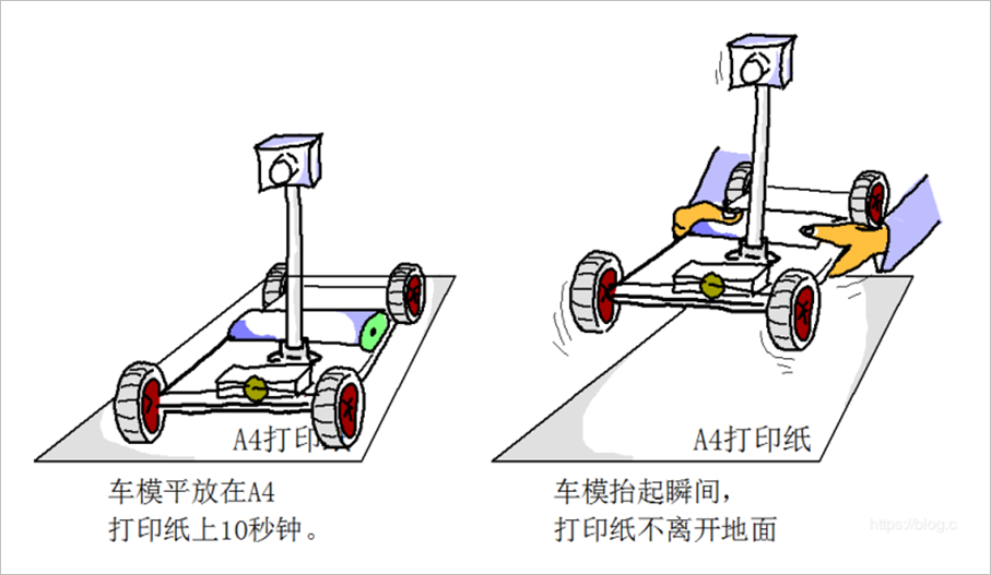 ▲ 车模轮胎粘性检查