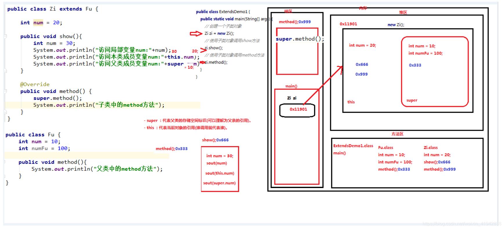 [外链图片转存失败,源站可能有防盗链机制,建议将图片保存下来直接上传(img-bgkYviQo-1606538505376)(imgs\1574221685733.png)]