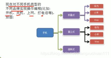 [外链图片转存失败,源站可能有防盗链机制,建议将图片保存下来直接上传(img-3NEo6pqX-1606556279754)(C:\Users\acer\AppData\Roaming\Typora\typora-user-images\image-20201128170146172.png)]