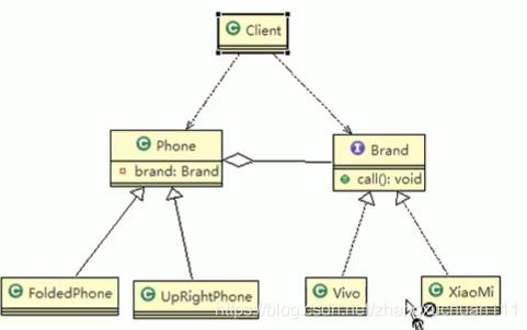 [外链图片转存失败,源站可能有防盗链机制,建议将图片保存下来直接上传(img-vqfpyVv9-1606556279781)(C:\Users\acer\AppData\Roaming\Typora\typora-user-images\image-20201128173712216.png)]