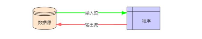 [外链图片转存失败,源站可能有防盗链机制,建议将图片保存下来直接上传(img-SKw7Vb4O-1606568015635)(C:\Users\lcz\AppData\Roaming\Typora\typora-user-images\image-20201128195612843.png)]