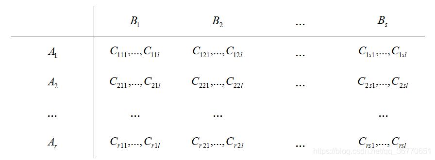 双因素方差分析数据结构