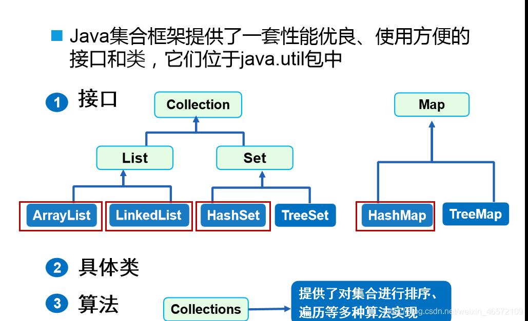 [外链图片转存失败,源站可能有防盗链机制,建议将图片保存下来直接上传(img-fVpEAzHN-1606930346870)(C:\Users\Administrator.USER-20190927LX\AppData\Roaming\Typora\typora-user-images\image-20201201020729336.png)]