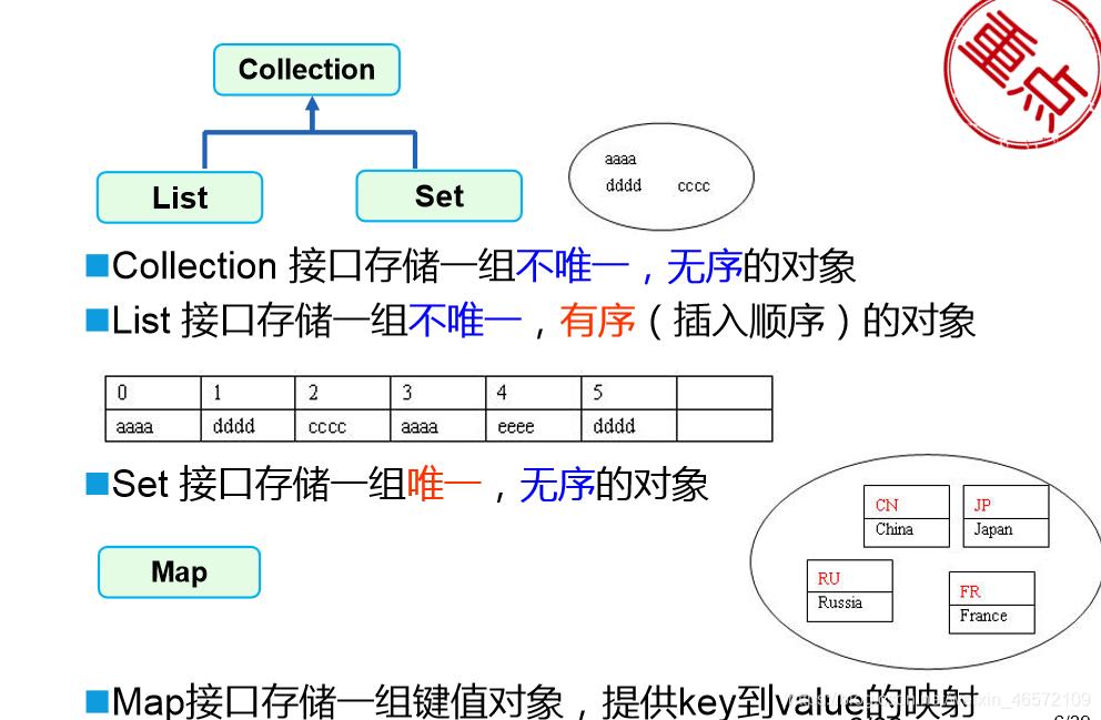[外链图片转存失败,源站可能有防盗链机制,建议将图片保存下来直接上传(img-NRPkuThO-1606930346876)(C:\Users\Administrator.USER-20190927LX\AppData\Roaming\Typora\typora-user-images\image-20201202214207633.png)]