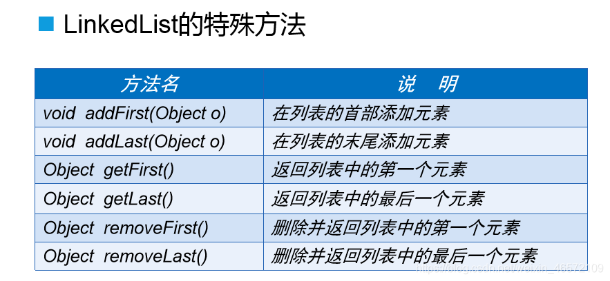 [外链图片转存失败,源站可能有防盗链机制,建议将图片保存下来直接上传(img-I99qKhvC-1606930346900)(C:\Users\Administrator.USER-20190927LX\AppData\Roaming\Typora\typora-user-images\image-20201203002811008.png)]