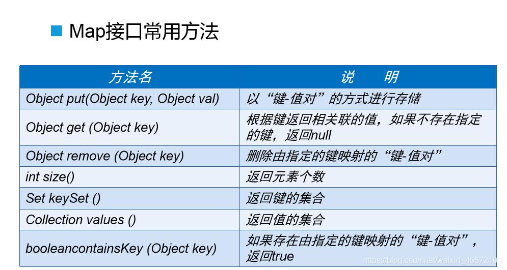 [外链图片转存失败,源站可能有防盗链机制,建议将图片保存下来直接上传(img-h79Tcbx1-1606930346902)(C:\Users\Administrator.USER-20190927LX\AppData\Roaming\Typora\typora-user-images\image-20201203004006666.png)]