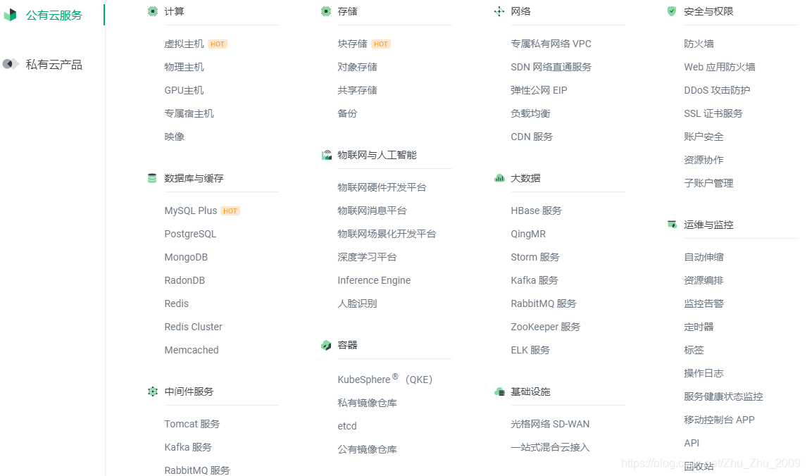 QingCloud公有云服务产品