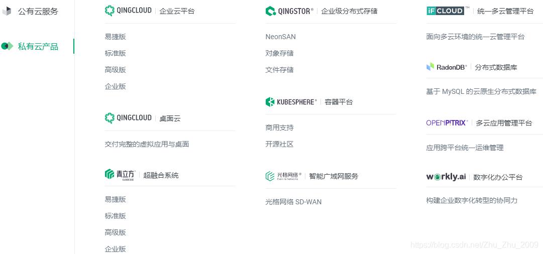 QingCloud私有云服务产品