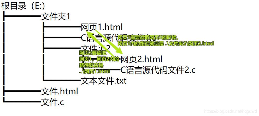 语法示例图3