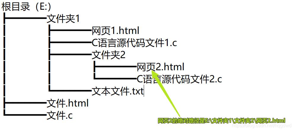 语法示例图4