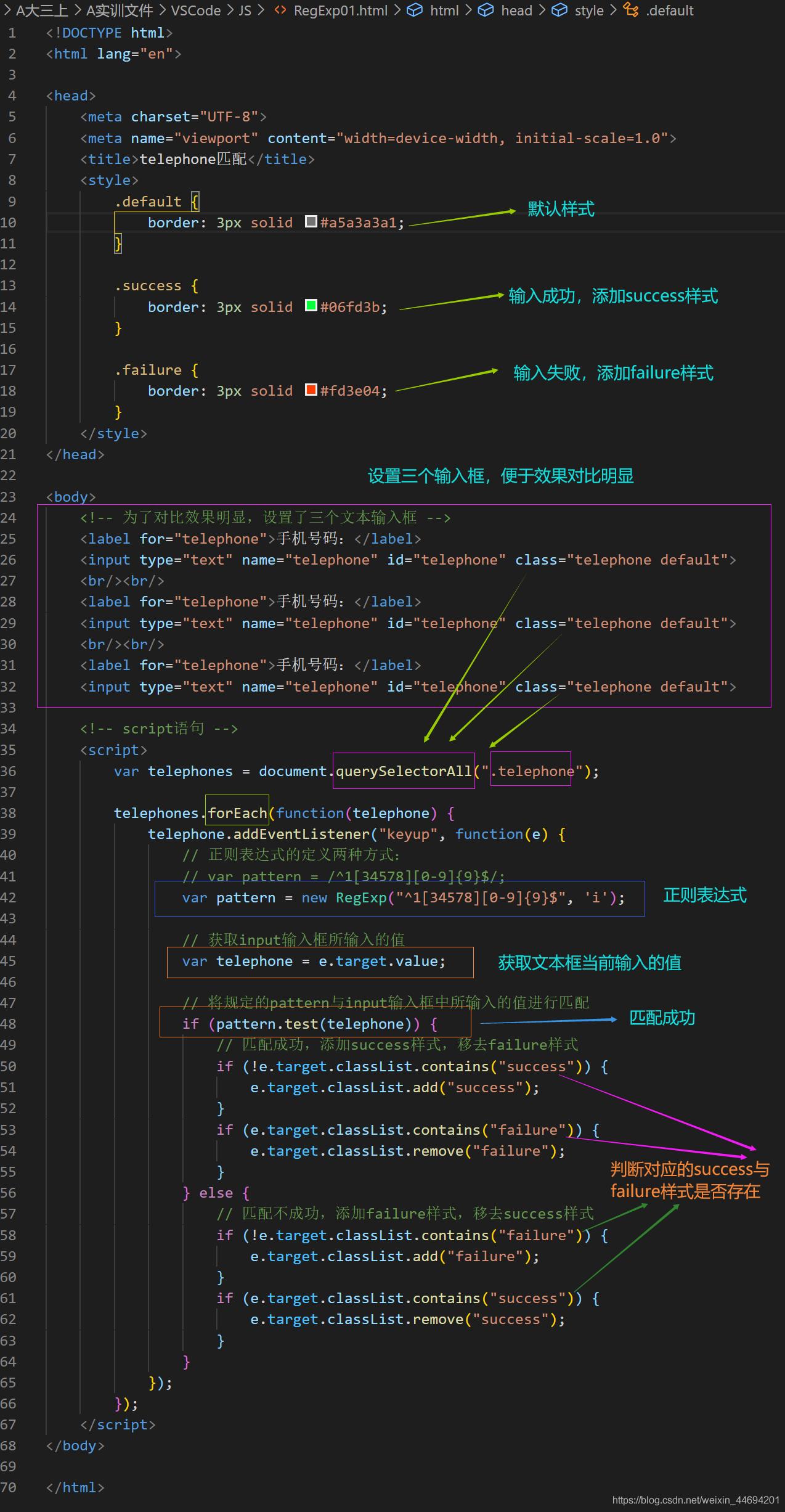 代码讲解图