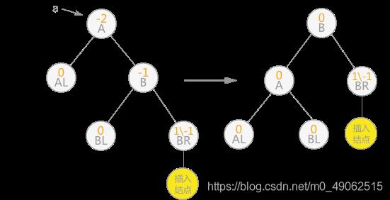图 6 单向左旋