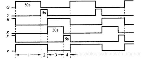 交通灯电压波形图