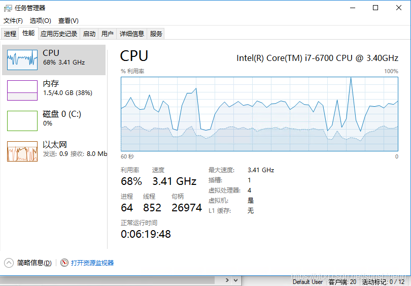 CPU占用65%左右