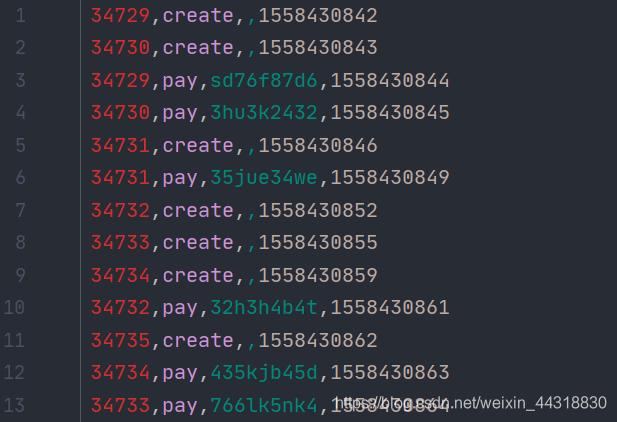 OrderLog.csv部分数据