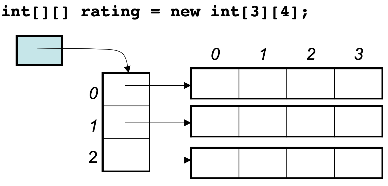 算法通关数组3