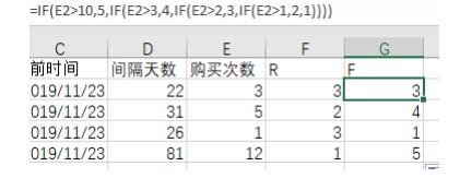 从历史数据中取出所有用户的购买次数,根据次数付宇对应的F分值